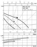 Циркуляционный насос Wilo Star-RS30/7