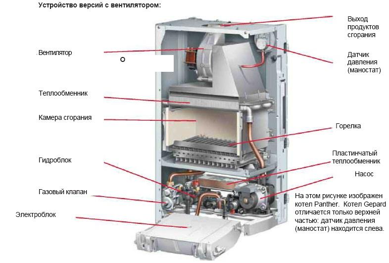 Модуляция мощности в режиме отопления и приготовления ГВС.